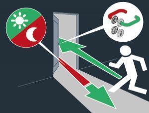 Evakuacinės panikinės spynos su PAF B funkcija veikimas