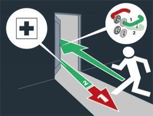 Evakuacinės panikinės spynos su PAF D funkcija veikimas